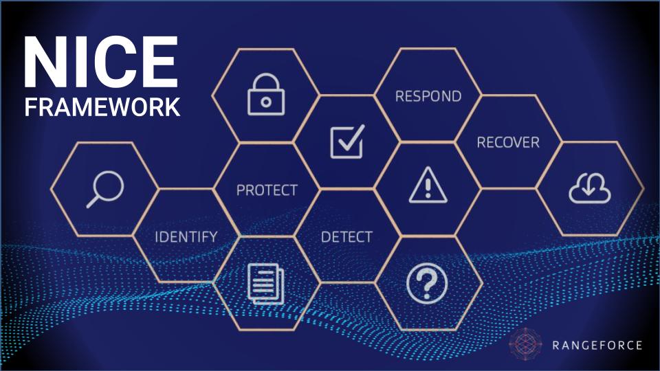 NIST NICE Framework